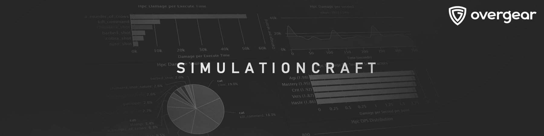 WoW SimulationCraft Full Guide - Overgear Guides