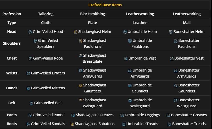 Legendary craft system
