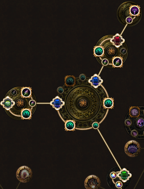 Cluster jewel example