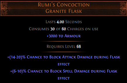 Rumis Concoction